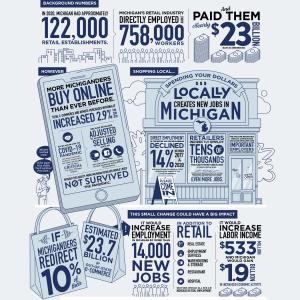 Buy Nearby Media Kit
